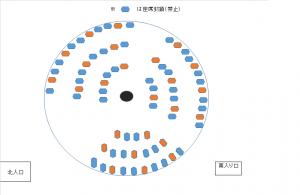 プラネタリウム座席表