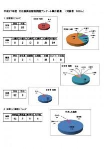 平成27年度アンケート調査 文化振興会館
