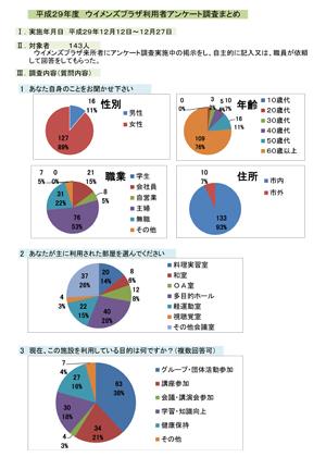 平成29年度アンケート報告